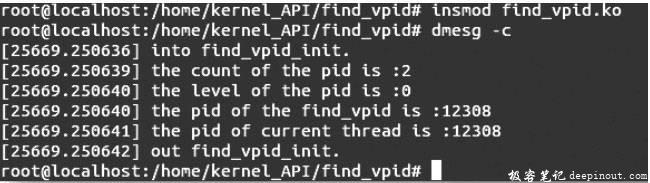 Linux内核API find_vpid
