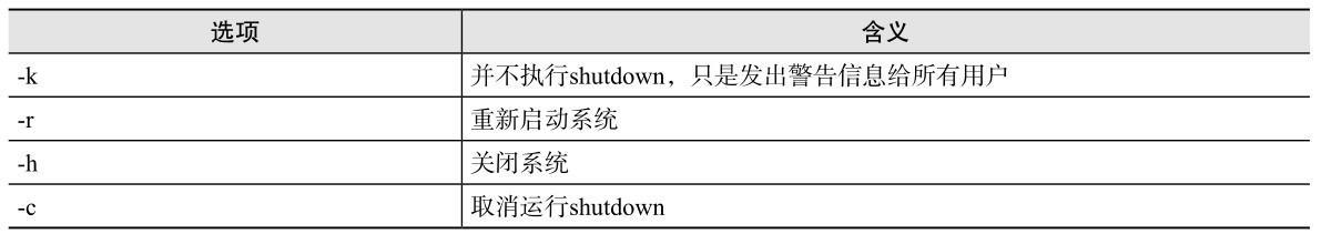 shutdown命令选项含义