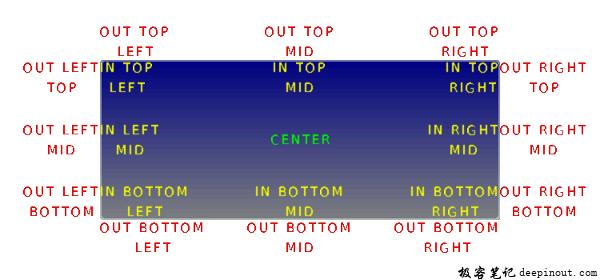 LVGL基础对象对齐类型