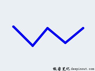 LVGL线