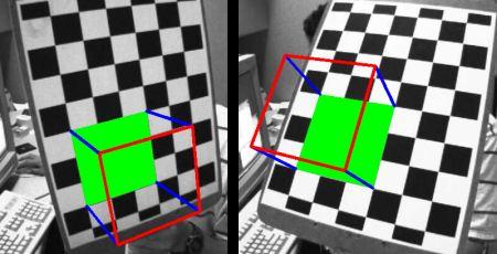 OpenCV姿势估计