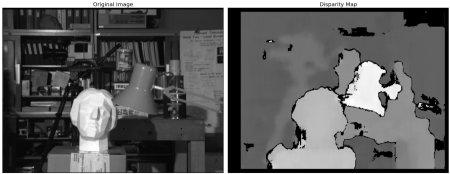OpenCV立体图像的深度图