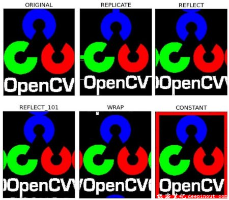 opencv制作图像边界