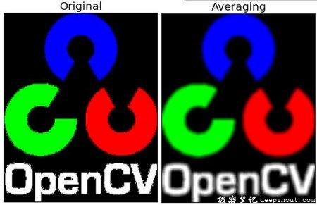 OpenCV均值模糊