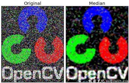 OpenCV中值滤波