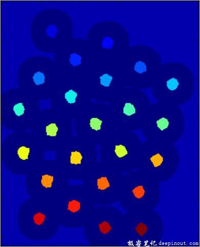基于分水岭算法的图像分割