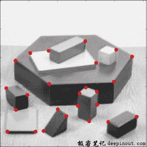 OpenCV Shi-Tomasi 角落探测器