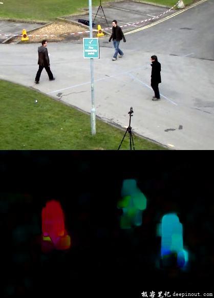 在 OpenCV 里计算稠密光流