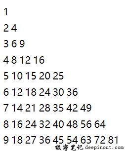 应用for循环语句编写一个乘法口诀表