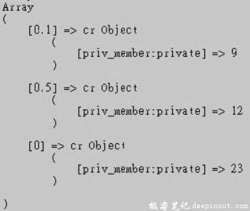 PHP array_udiff_assoc函数 示例