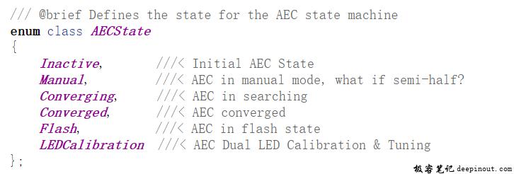AEC状态