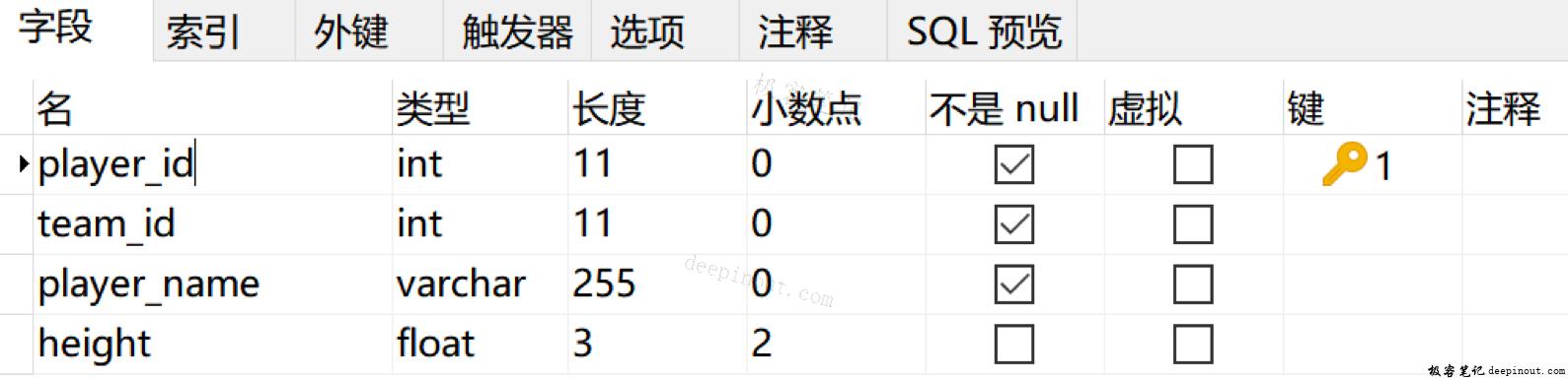 SQL DDL介绍