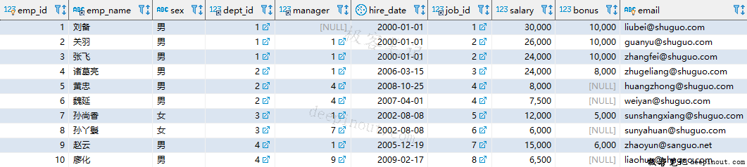 SQL基本查询