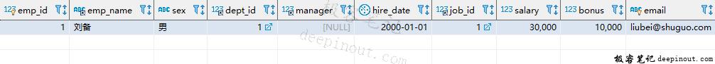 SQL WHERE条件查询
